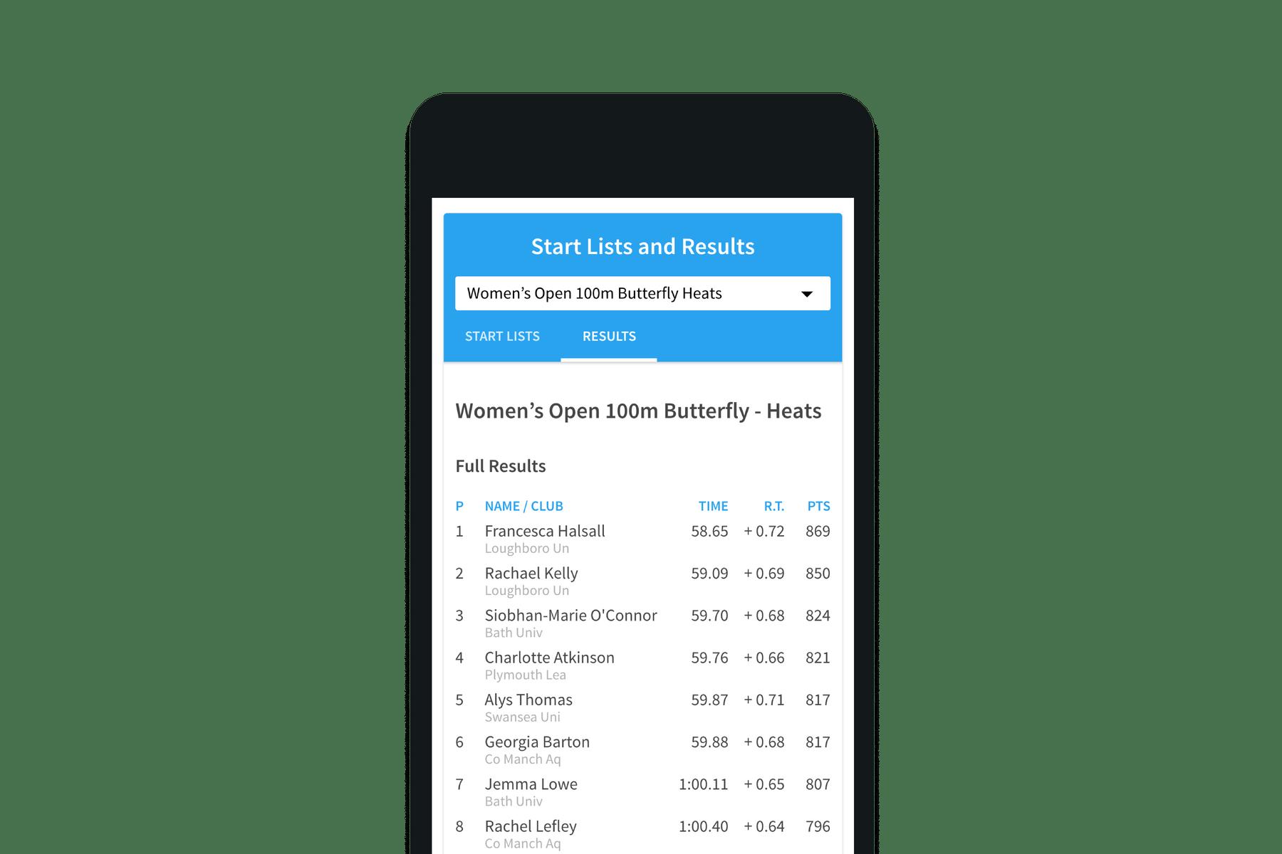 Women's Open 100m Butterfly heats on mobile