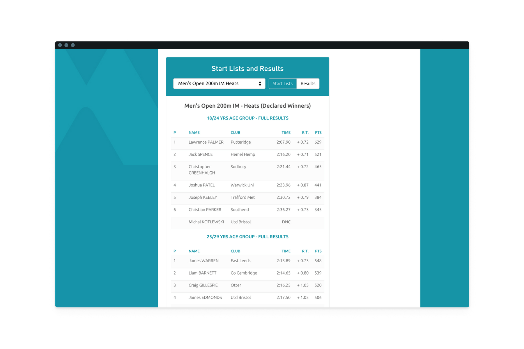 Men's 200m IM on the Master's site on desktop