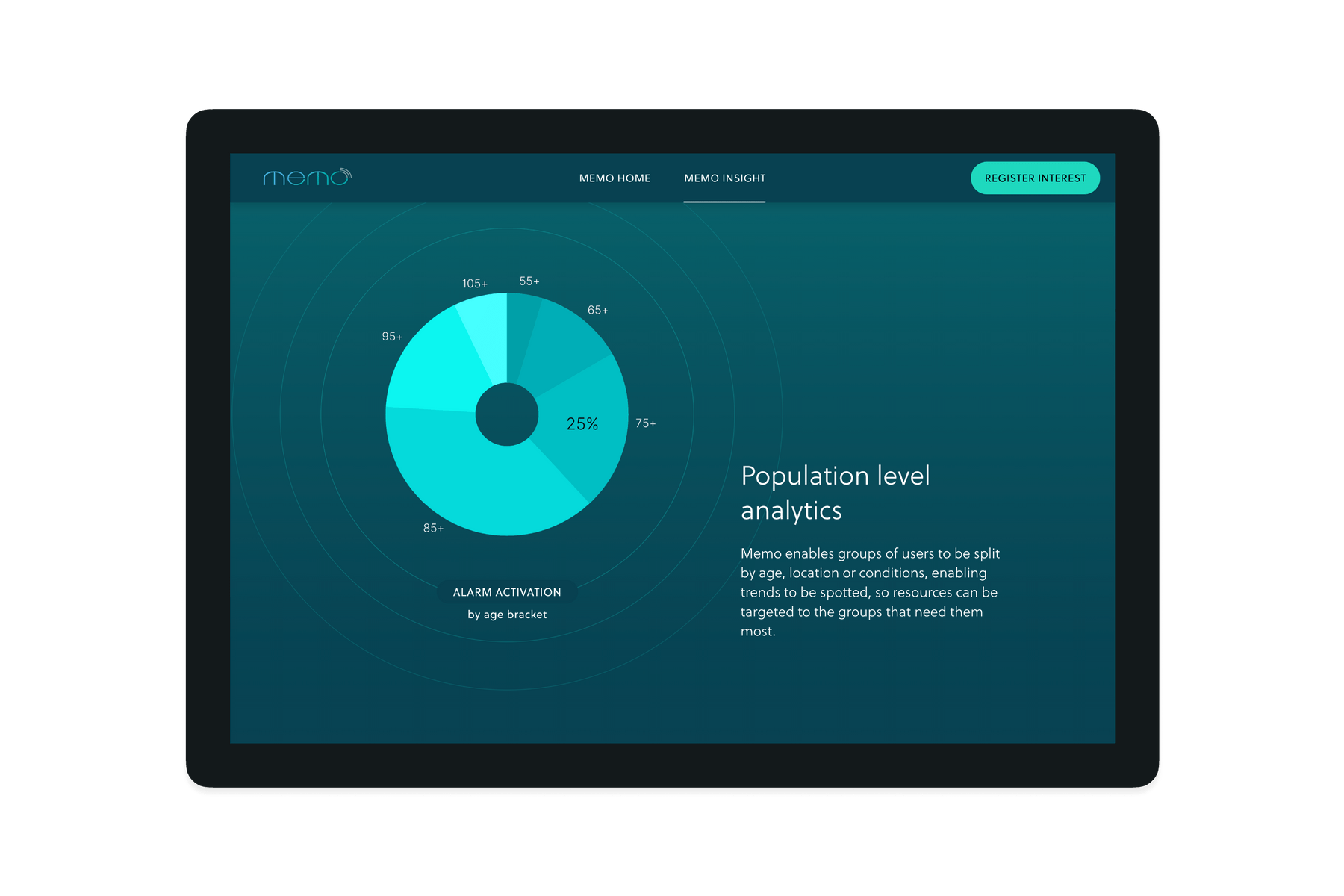 Tablet showing the design of the Memo website